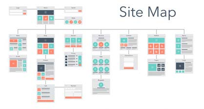 Image of SEO Web Designer Site Plan